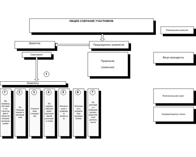 Должностная инструкция исполнительного директора образовательного центра скачать